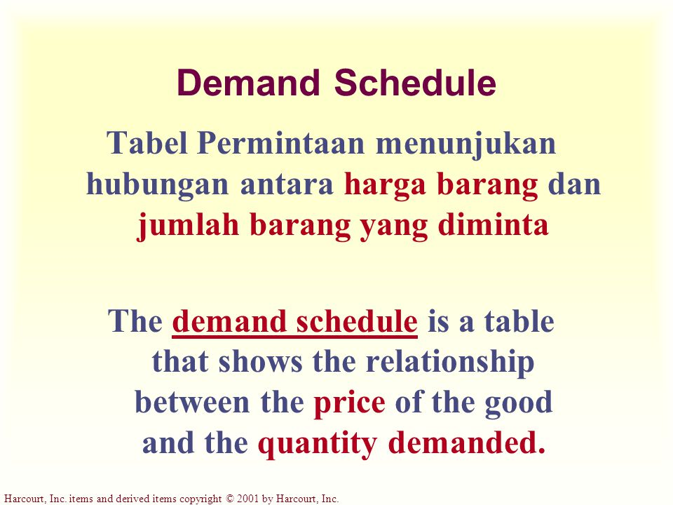 Demand Schedule Tabel Permintaan menunjukan hubungan antara harga barang dan jumlah barang yang diminta.