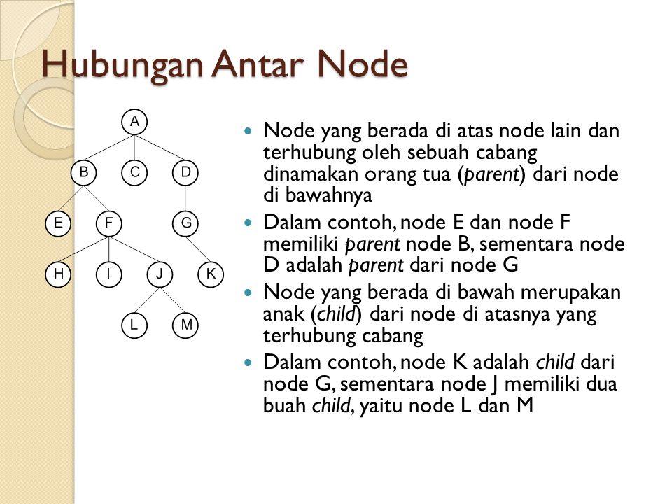 Hubungan Antar Node Node yang berada di atas node lain dan terhubung oleh sebuah cabang dinamakan orang tua (parent) dari node di bawahnya.