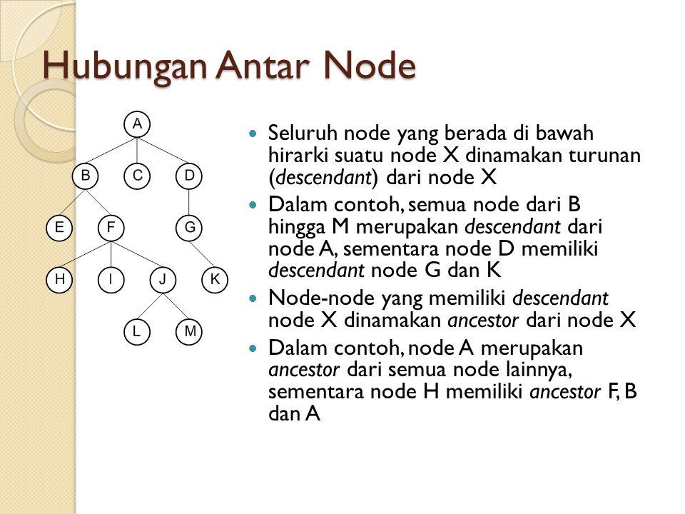 Hubungan Antar Node Seluruh node yang berada di bawah hirarki suatu node X dinamakan turunan (descendant) dari node X.