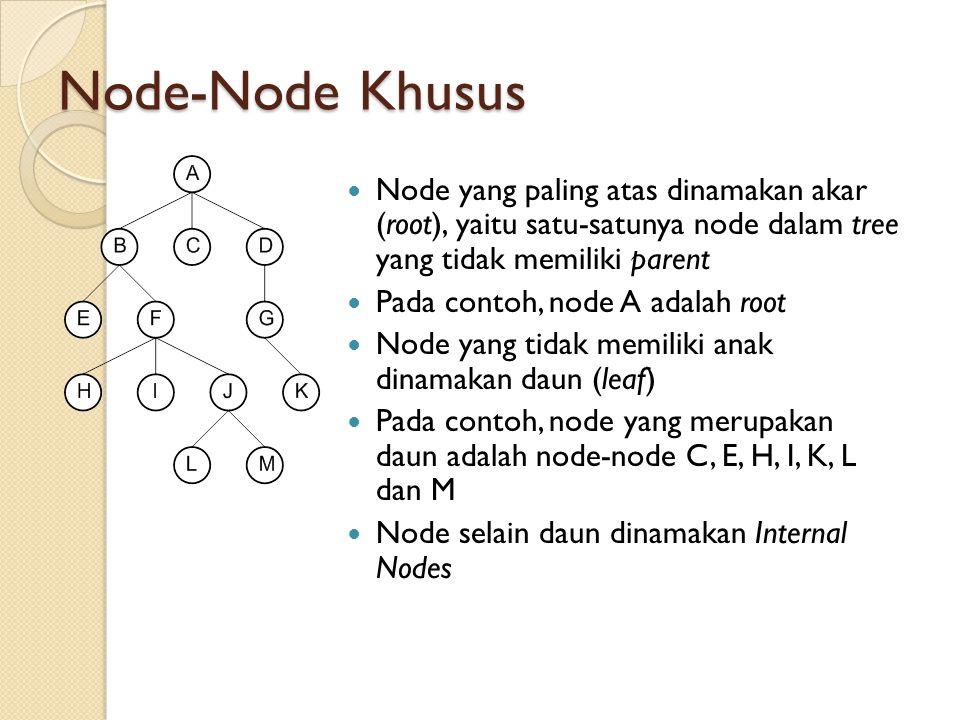 Node-Node Khusus Node yang paling atas dinamakan akar (root), yaitu satu-satunya node dalam tree yang tidak memiliki parent.