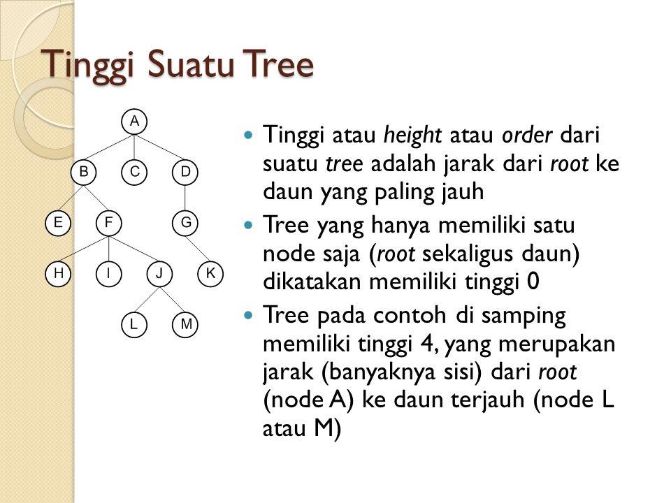 Tinggi Suatu Tree Tinggi atau height atau order dari suatu tree adalah jarak dari root ke daun yang paling jauh.