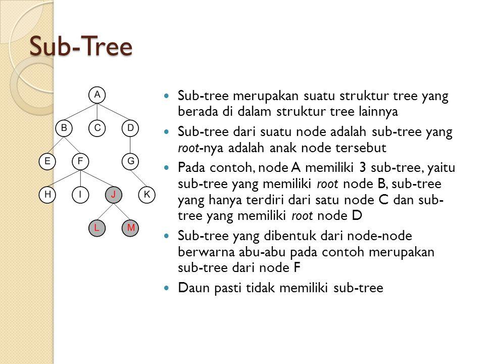 Sub-Tree Sub-tree merupakan suatu struktur tree yang berada di dalam struktur tree lainnya.