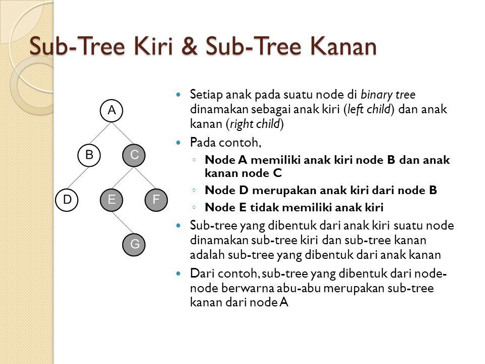 Sub-Tree Kiri & Sub-Tree Kanan