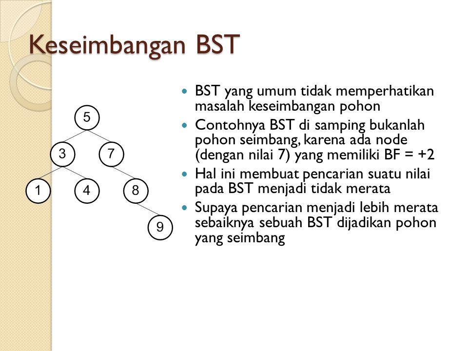 Keseimbangan BST BST yang umum tidak memperhatikan masalah keseimbangan pohon.