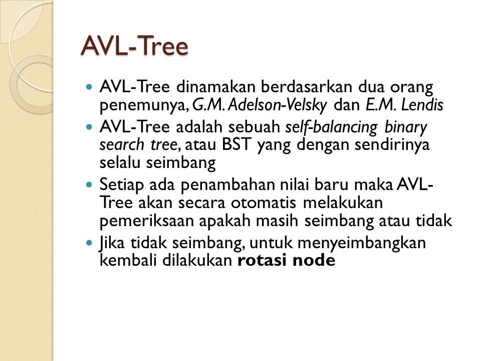 AVL-Tree AVL-Tree dinamakan berdasarkan dua orang penemunya, G.M. Adelson-Velsky dan E.M. Lendis.