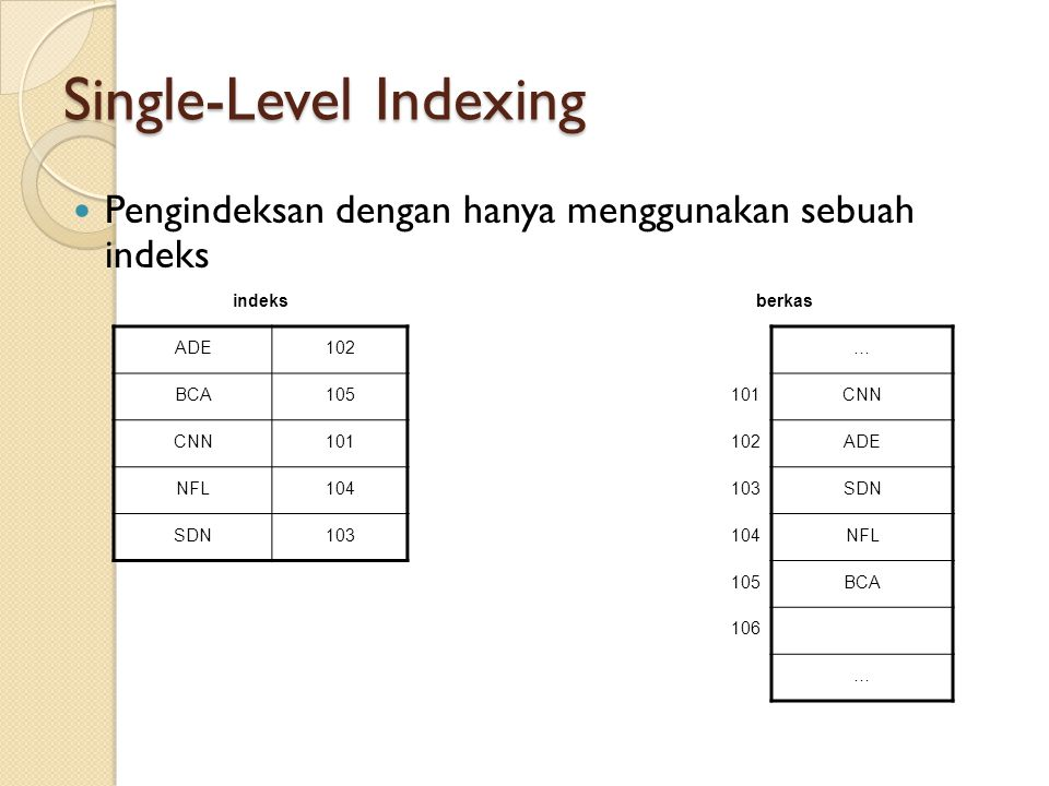 Single-Level Indexing