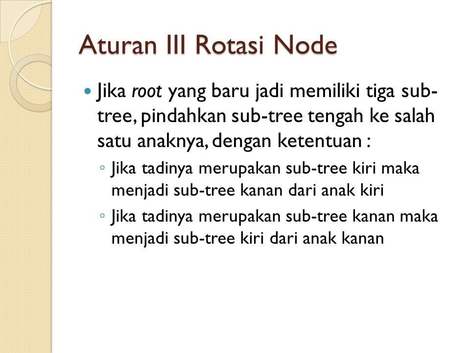Aturan III Rotasi Node Jika root yang baru jadi memiliki tiga sub- tree, pindahkan sub-tree tengah ke salah satu anaknya, dengan ketentuan :