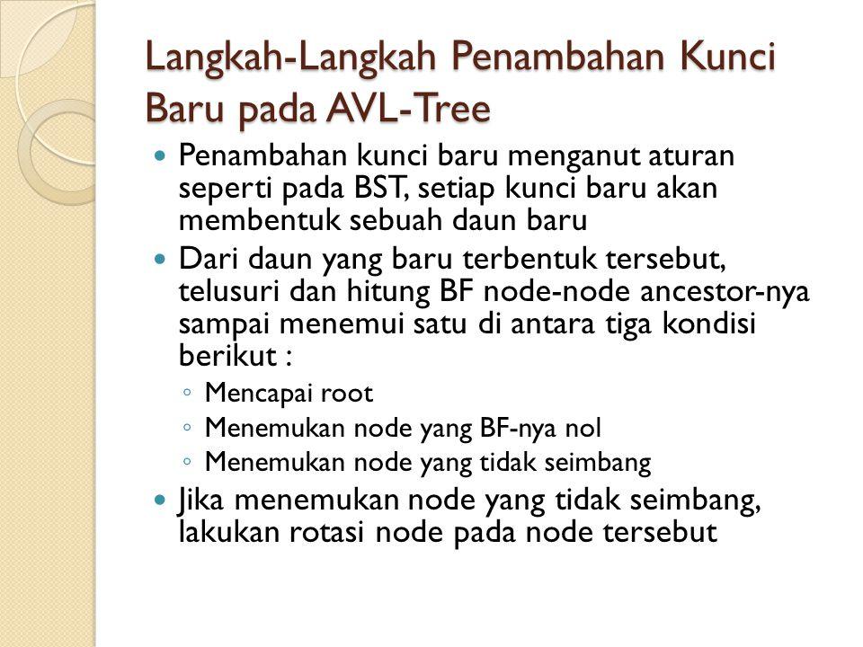 Langkah-Langkah Penambahan Kunci Baru pada AVL-Tree