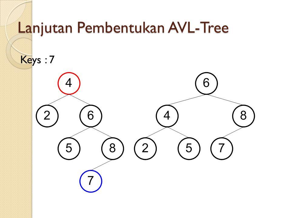 Lanjutan Pembentukan AVL-Tree