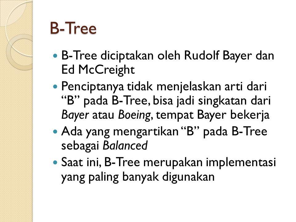 B-Tree B-Tree diciptakan oleh Rudolf Bayer dan Ed McCreight