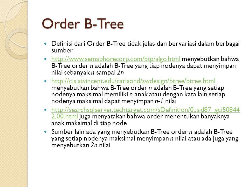 Order B-Tree Definisi dari Order B-Tree tidak jelas dan bervariasi dalam berbagai sumber.