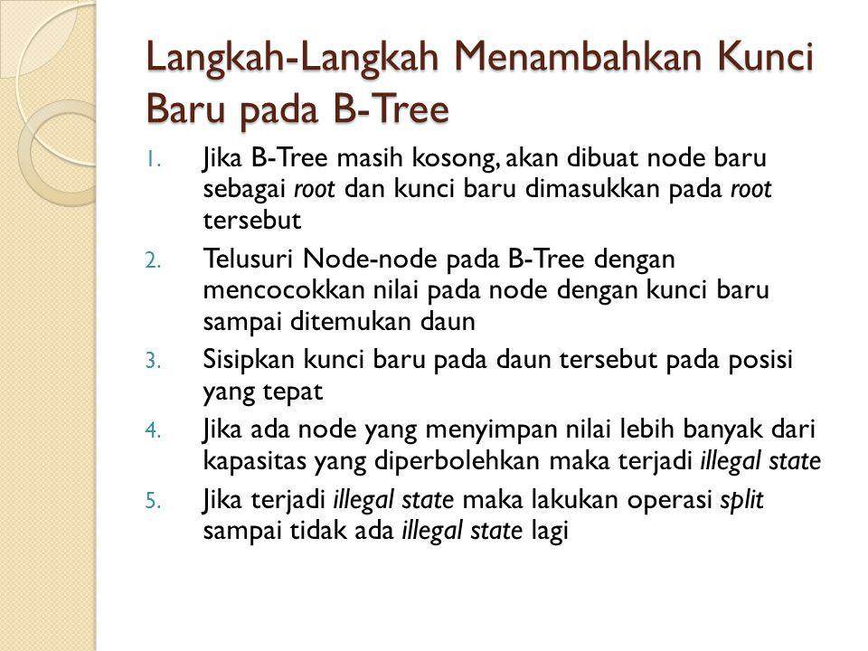 Langkah-Langkah Menambahkan Kunci Baru pada B-Tree