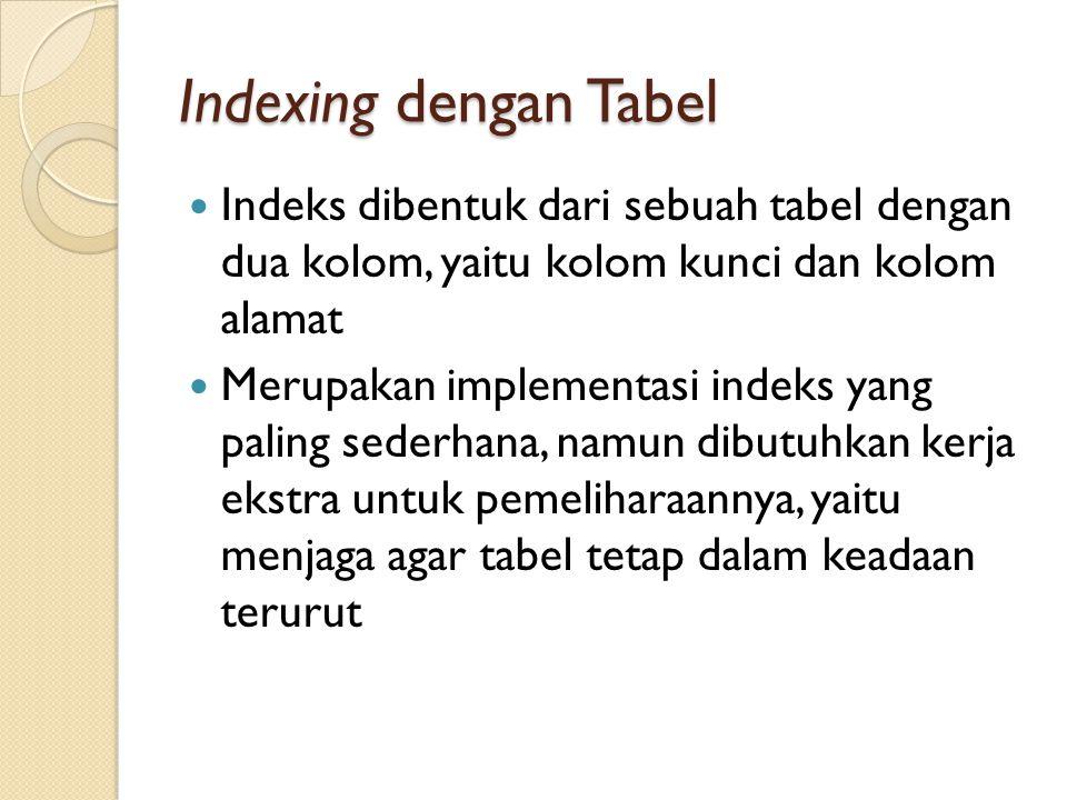 Indexing dengan Tabel Indeks dibentuk dari sebuah tabel dengan dua kolom, yaitu kolom kunci dan kolom alamat.