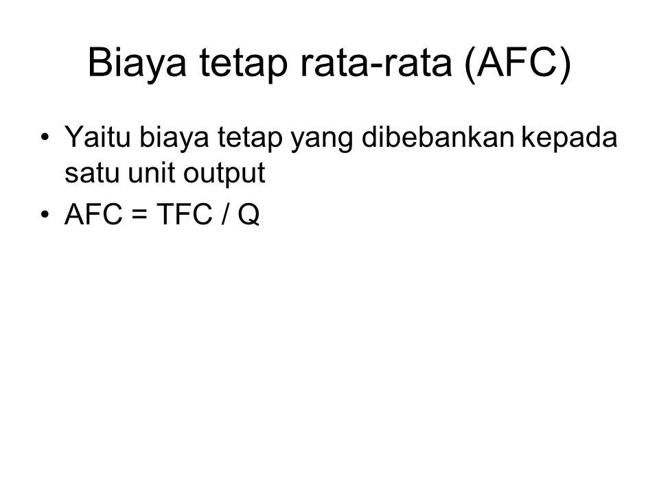 Biaya tetap rata-rata (AFC)
