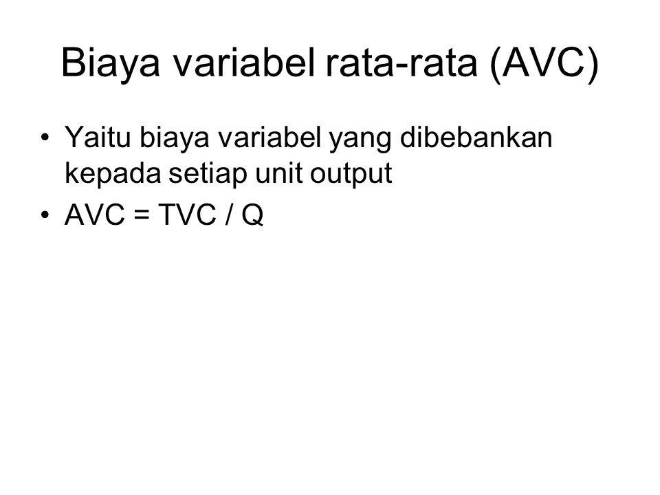 Biaya variabel rata-rata (AVC)