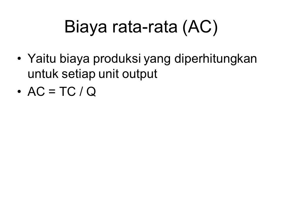 Biaya rata-rata (AC) Yaitu biaya produksi yang diperhitungkan untuk setiap unit output AC = TC / Q