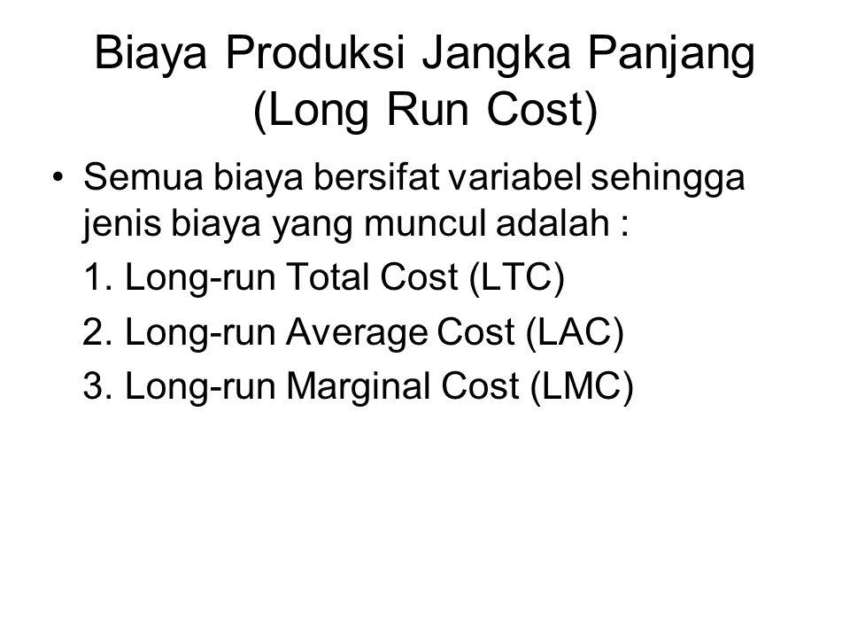Biaya Produksi Jangka Panjang (Long Run Cost)
