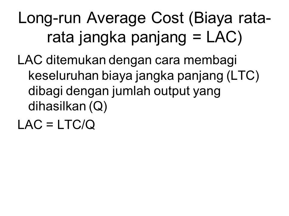 Long-run Average Cost (Biaya rata-rata jangka panjang = LAC)