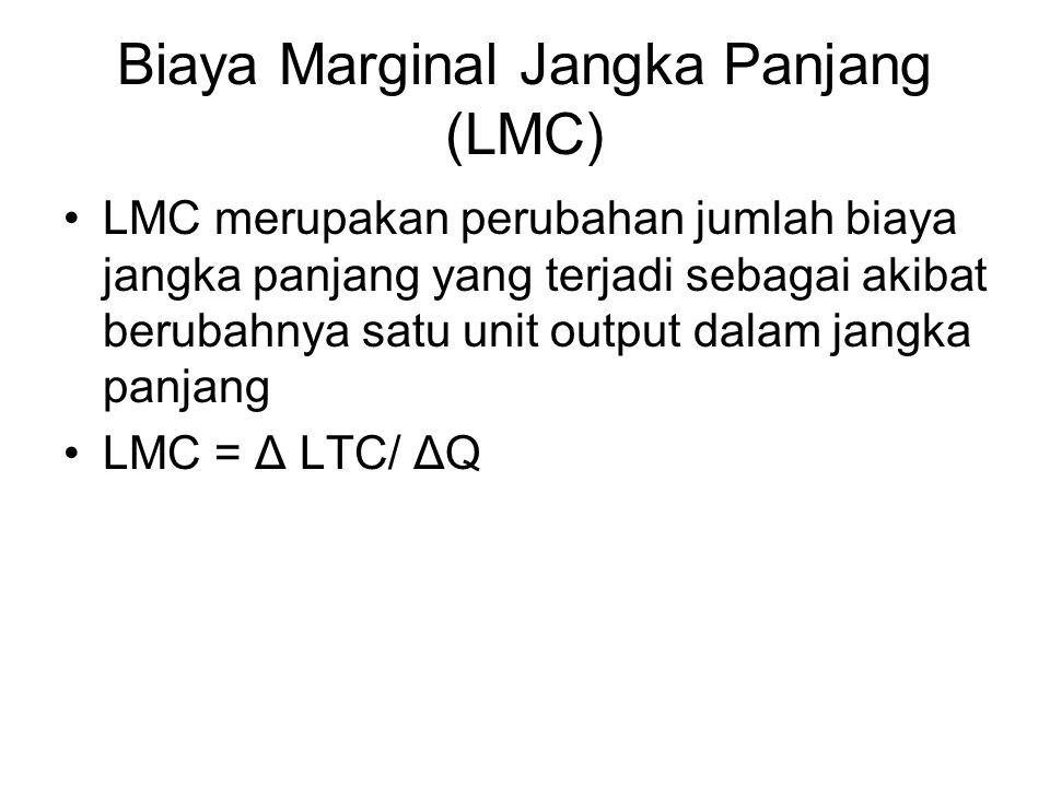 Biaya Marginal Jangka Panjang (LMC)