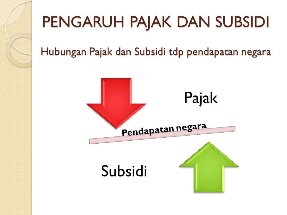 PENGARUH PAJAK DAN SUBSIDI Hubungan Pajak dan Subsidi tdp pendapatan negara