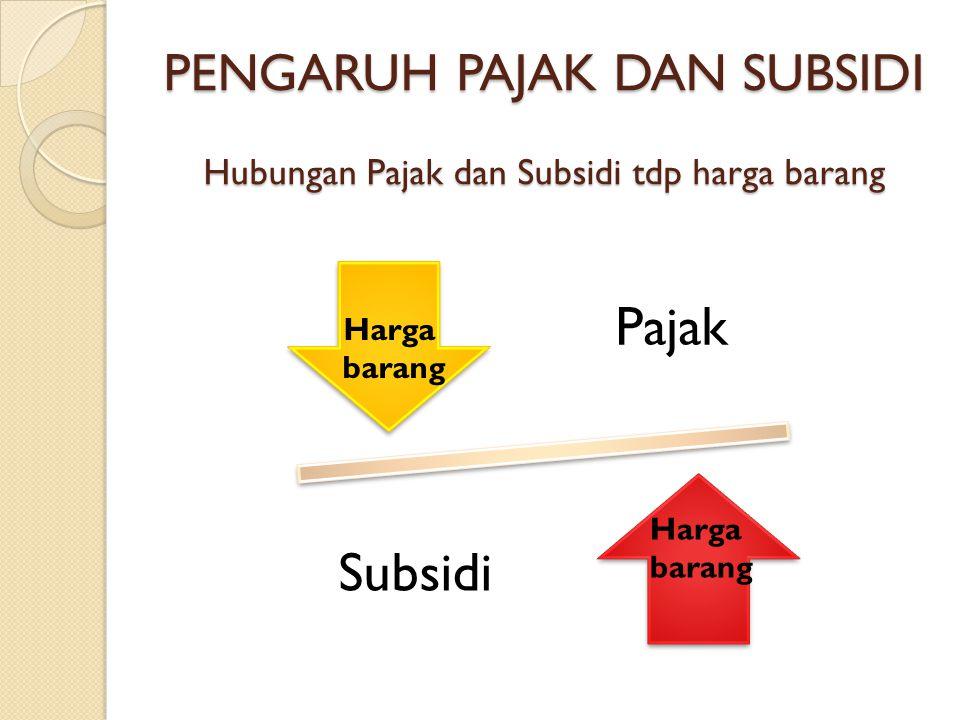 PENGARUH PAJAK DAN SUBSIDI Hubungan Pajak dan Subsidi tdp harga barang