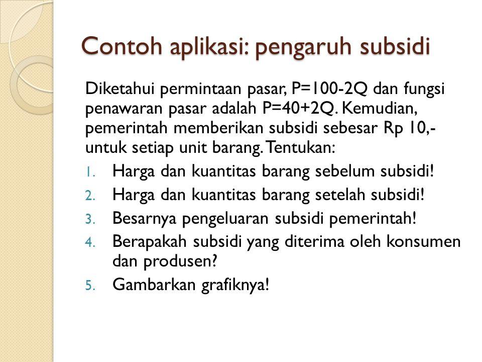 Contoh aplikasi: pengaruh subsidi