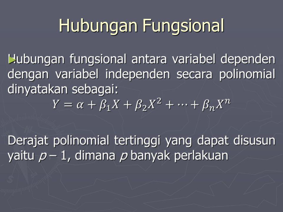 Hubungan Fungsional