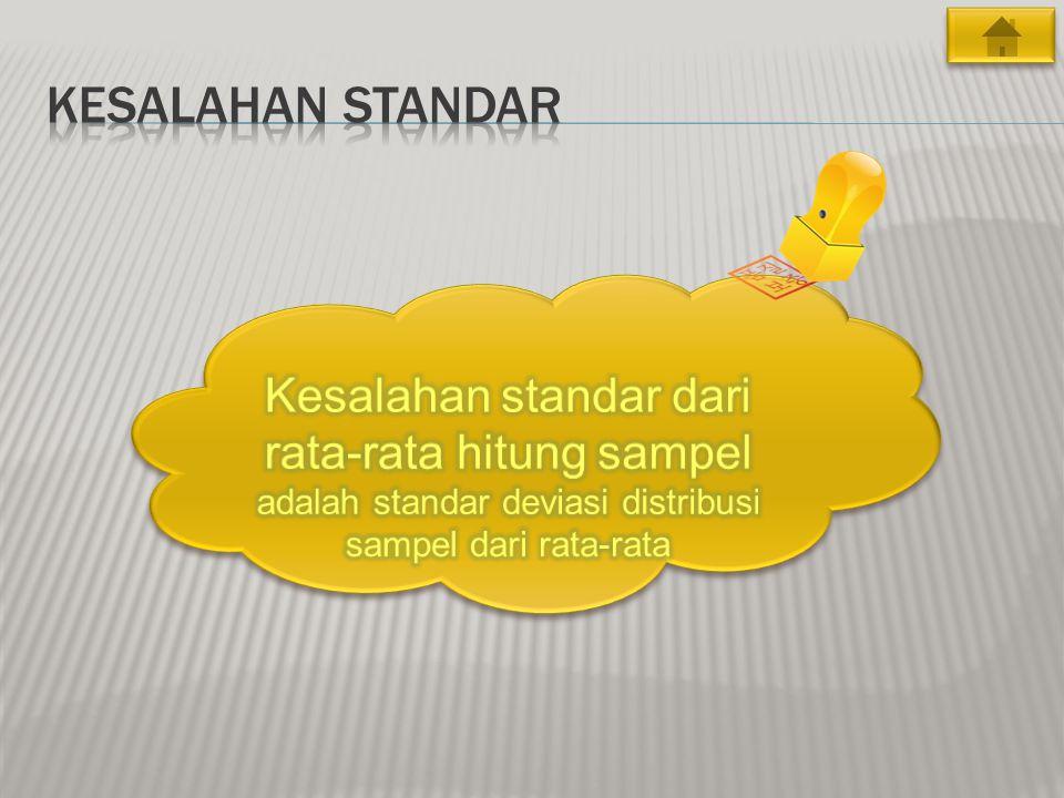 Kesalahan standar Kesalahan standar dari rata-rata hitung sampel adalah standar deviasi distribusi sampel dari rata-rata.