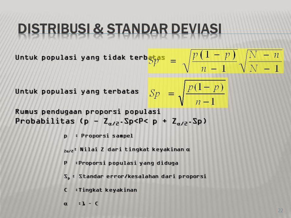 Distribusi & standar deviasi