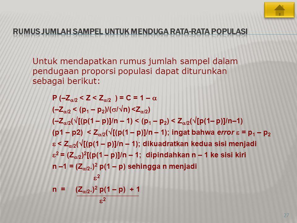 Rumus jumlah sampel untuk menduga rata-rata populasi