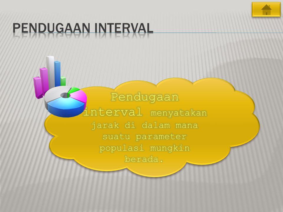 Pendugaan interval Pendugaan interval menyatakan jarak di dalam mana suatu parameter populasi mungkin berada.