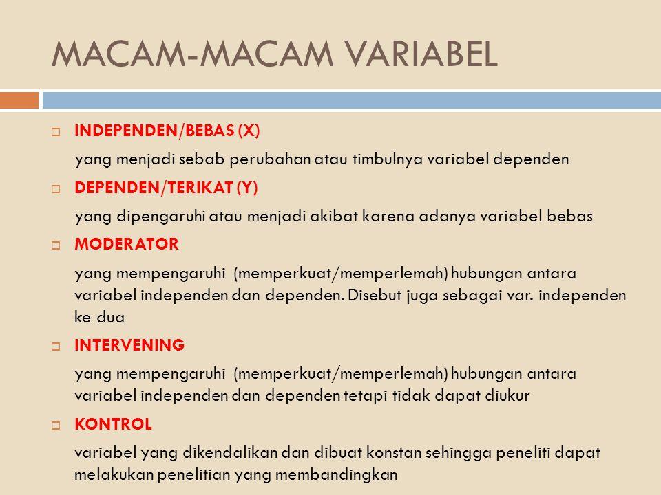 MACAM-MACAM VARIABEL INDEPENDEN/BEBAS (X)