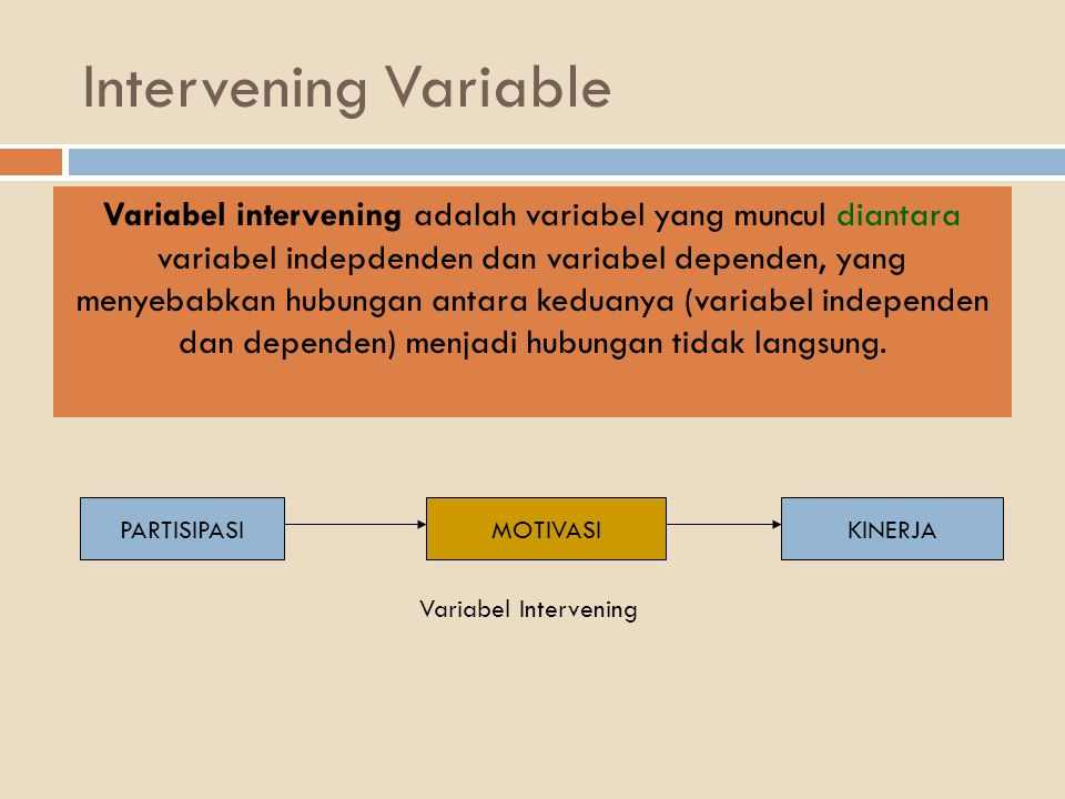 Intervening Variable