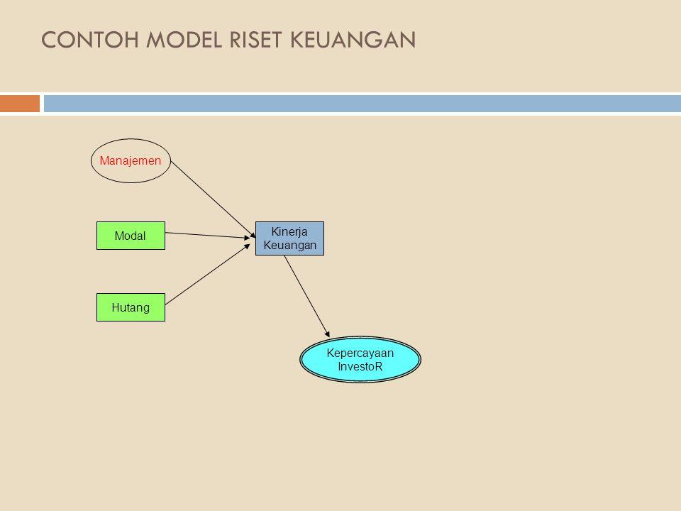 CONTOH MODEL RISET KEUANGAN