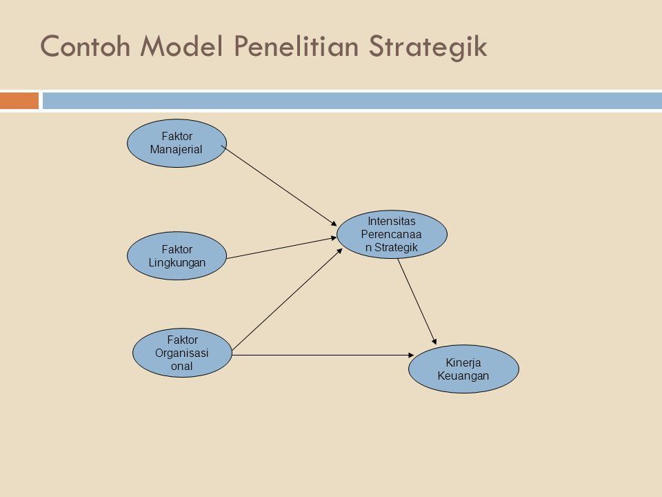 Contoh Model Penelitian Strategik