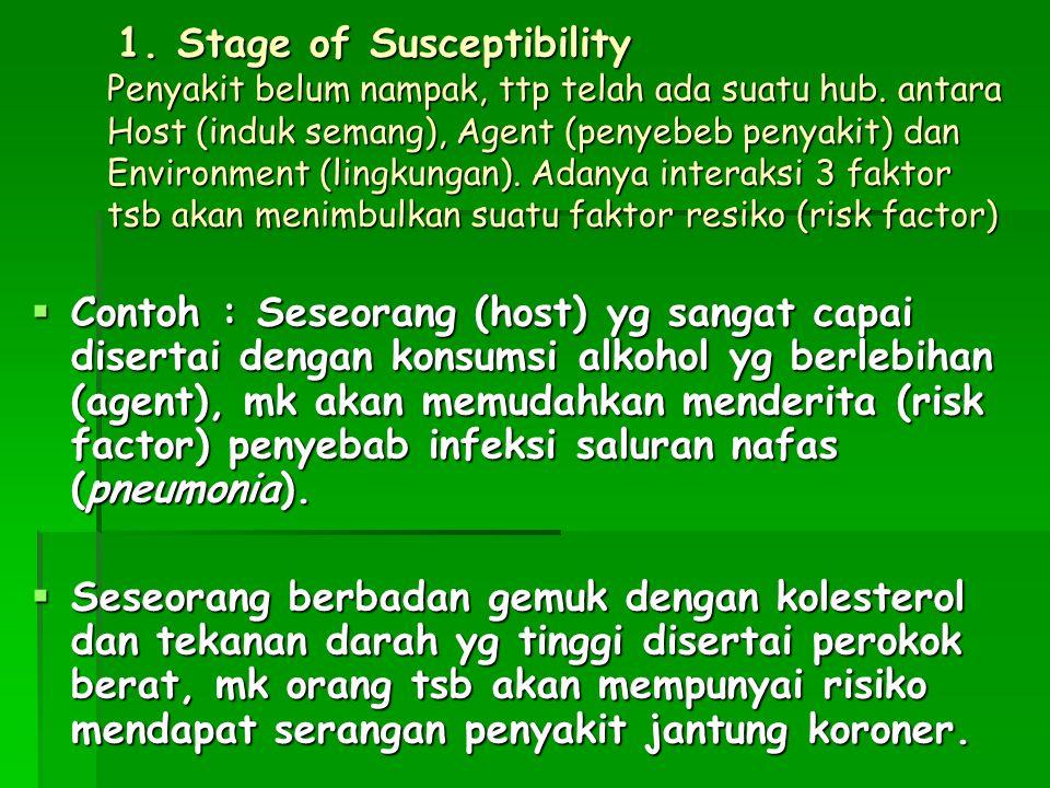 1. Stage of Susceptibility Penyakit belum nampak, ttp telah ada suatu hub. antara Host (induk semang), Agent (penyebeb penyakit) dan Environment (lingkungan). Adanya interaksi 3 faktor tsb akan menimbulkan suatu faktor resiko (risk factor)