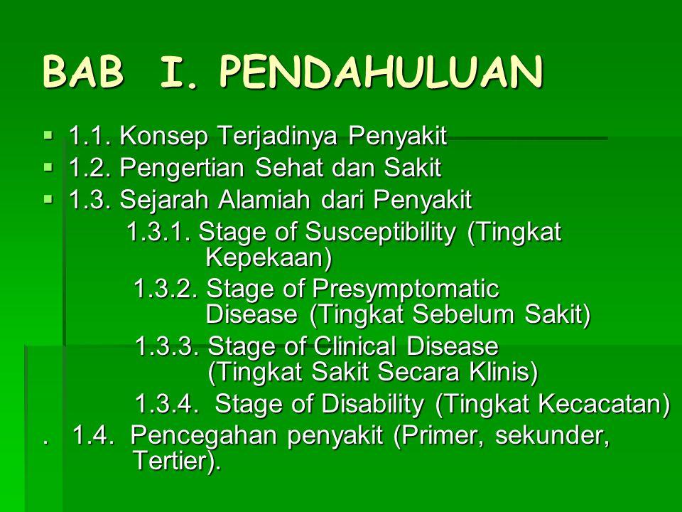 BAB I. PENDAHULUAN 1.1. Konsep Terjadinya Penyakit