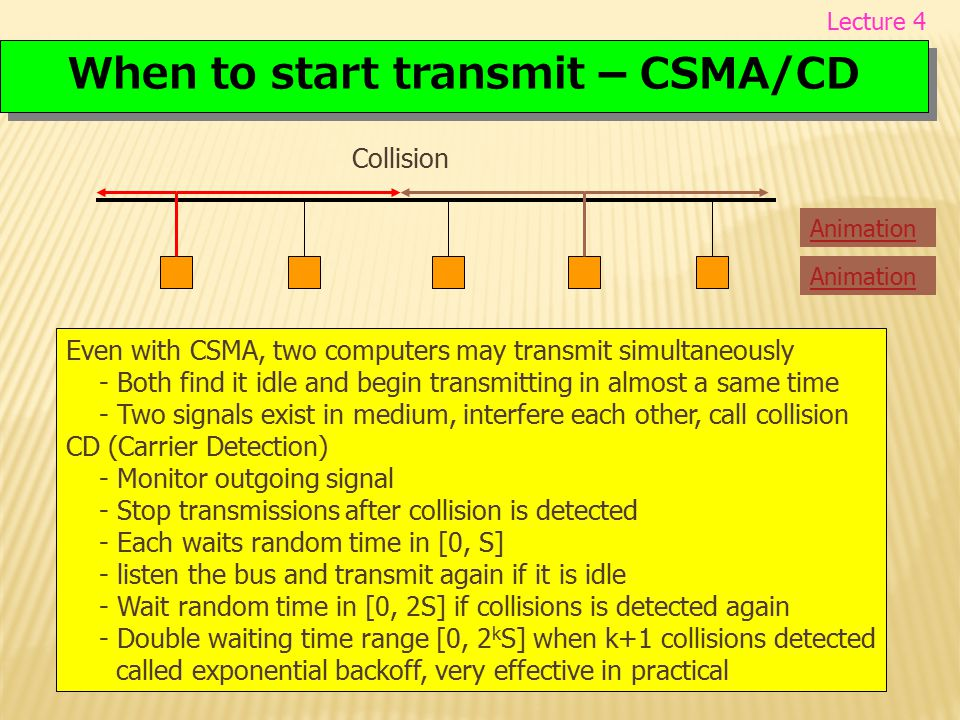 When to start transmit – CSMA/CD