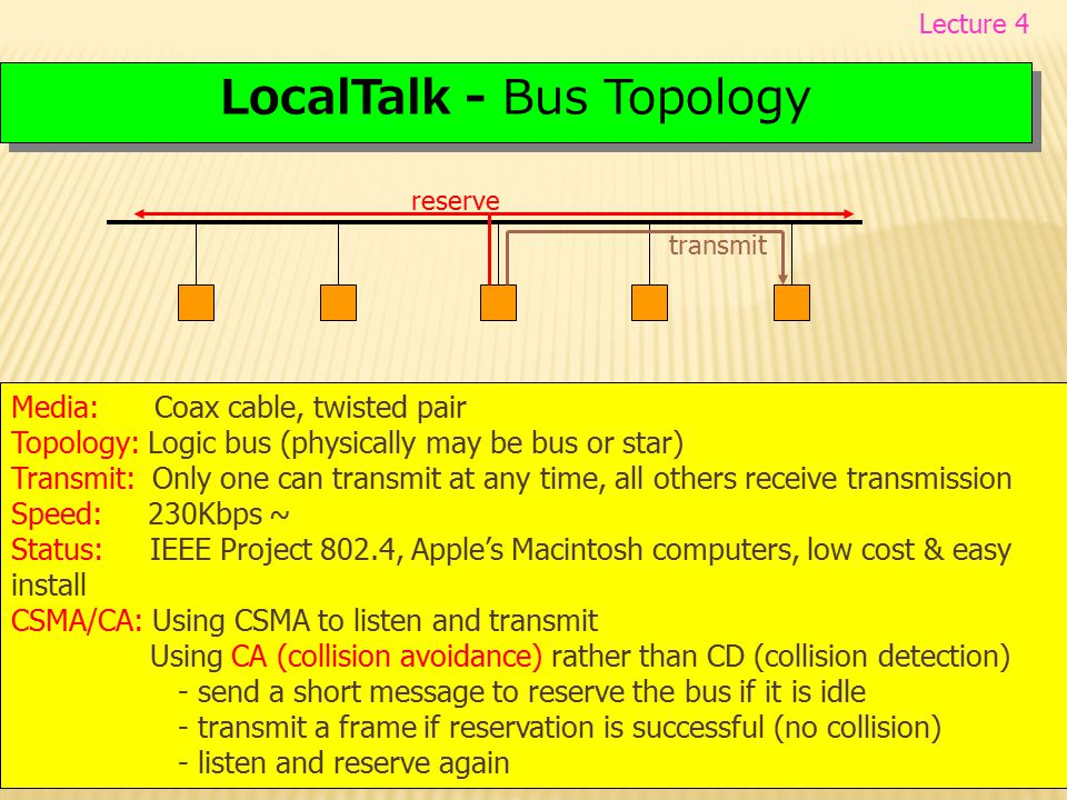 LocalTalk - Bus Topology