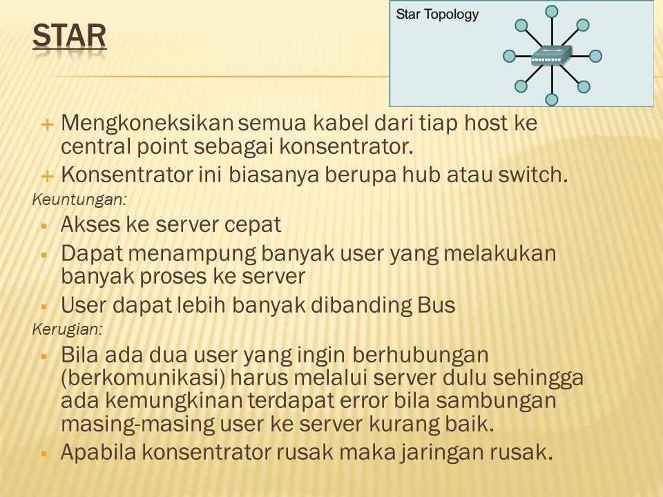 Star Mengkoneksikan semua kabel dari tiap host ke central point sebagai konsentrator. Konsentrator ini biasanya berupa hub atau switch.