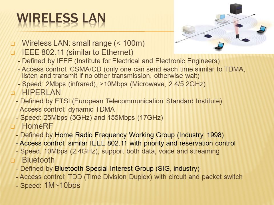 WIRELESS LAN Wireless LAN: small range (< 100m)