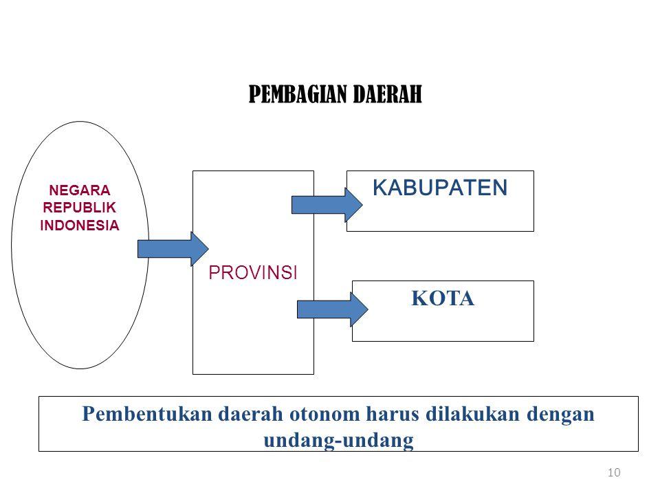 Pembentukan daerah otonom harus dilakukan dengan undang-undang