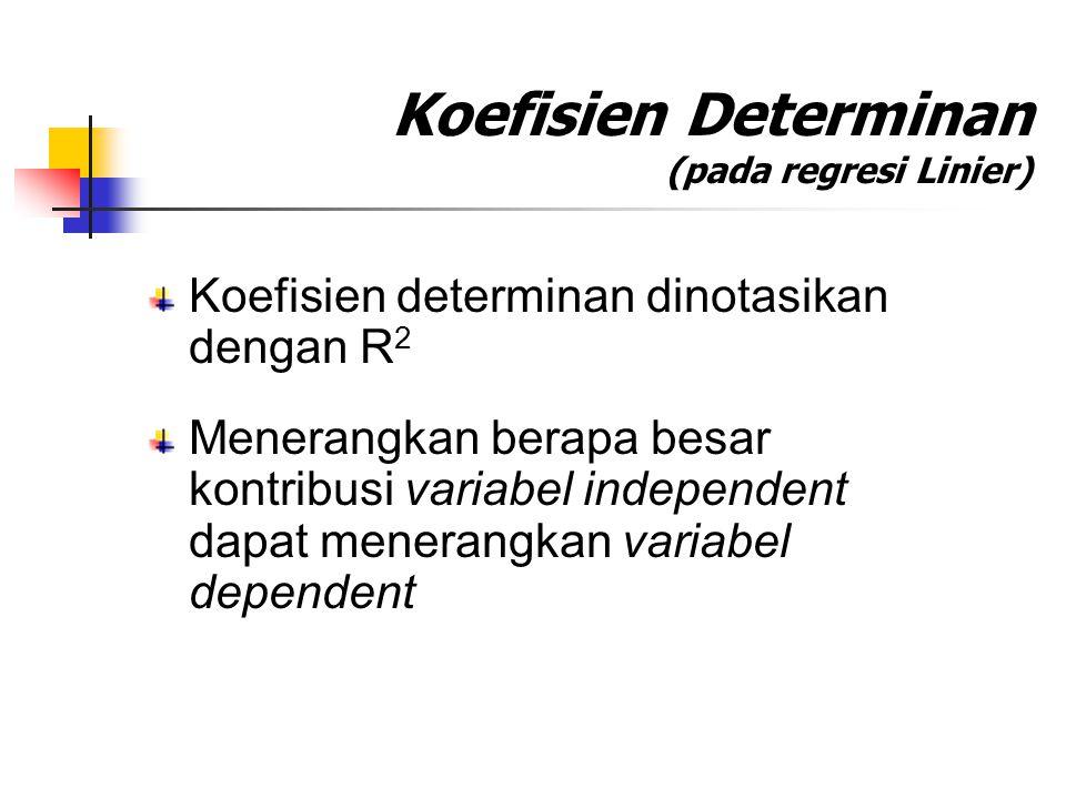 Koefisien Determinan (pada regresi Linier)