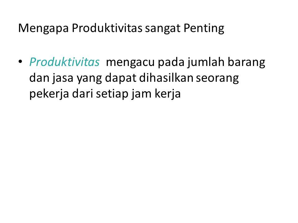 Mengapa Produktivitas sangat Penting