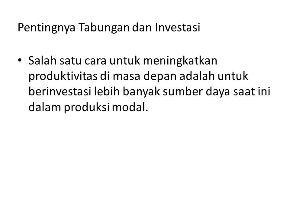 Pentingnya Tabungan dan Investasi