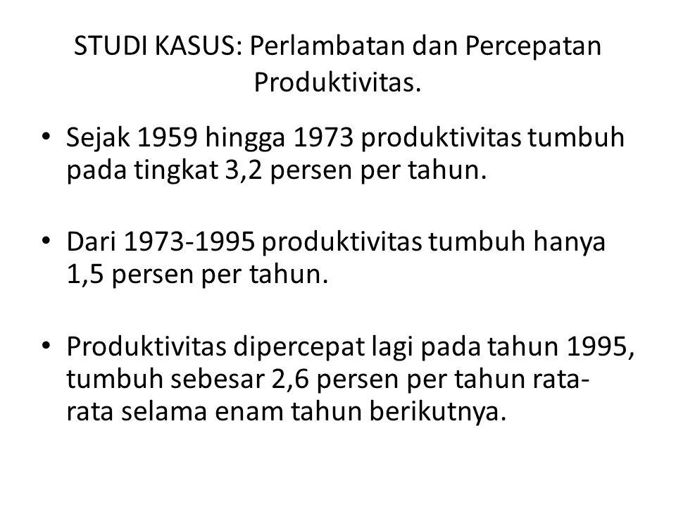 STUDI KASUS: Perlambatan dan Percepatan Produktivitas.