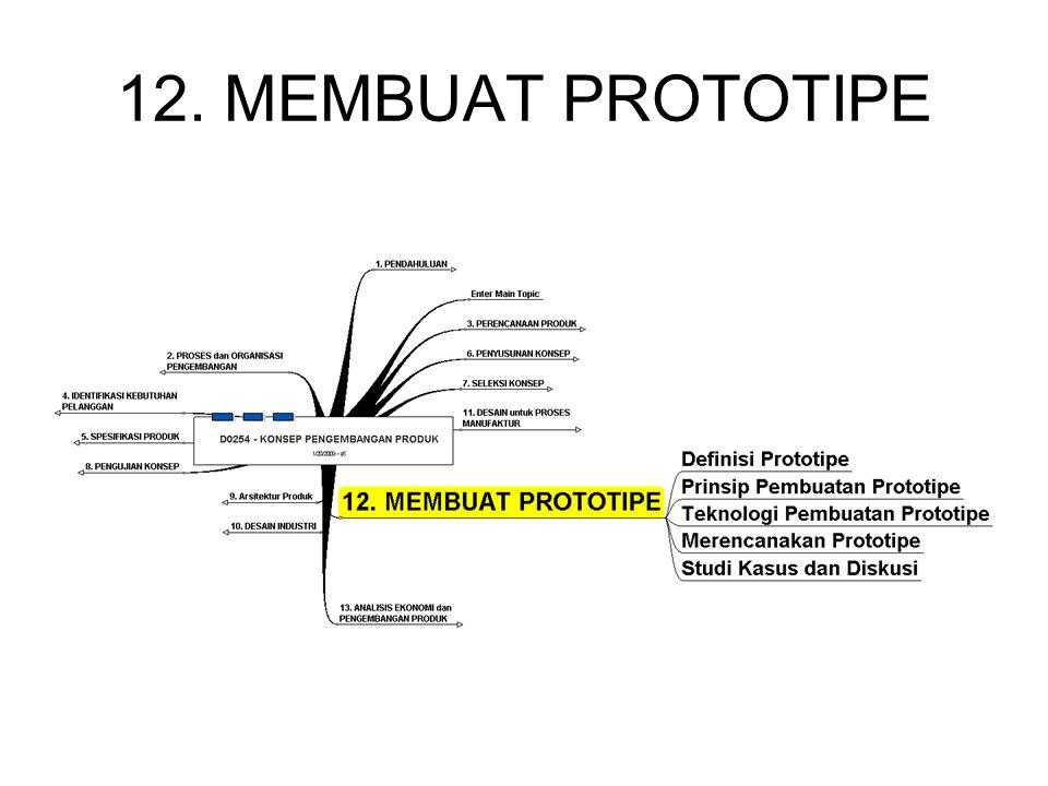 12. MEMBUAT PROTOTIPE