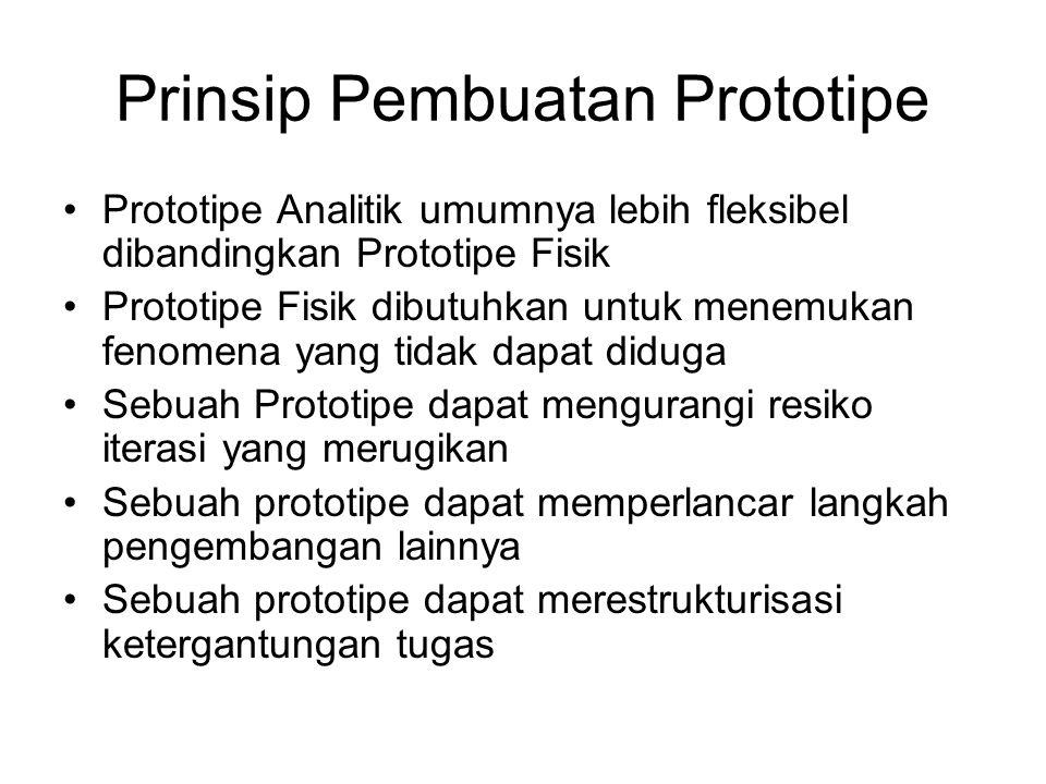 Prinsip Pembuatan Prototipe