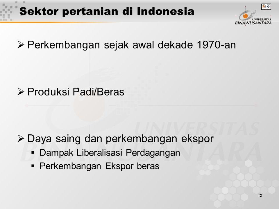 Sektor pertanian di Indonesia
