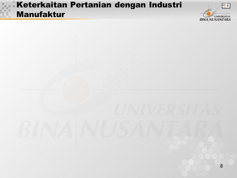 Keterkaitan Pertanian dengan Industri Manufaktur